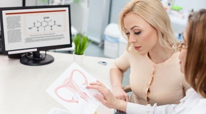 Кандидозный вульвит: симптомы, последствия и лечение
